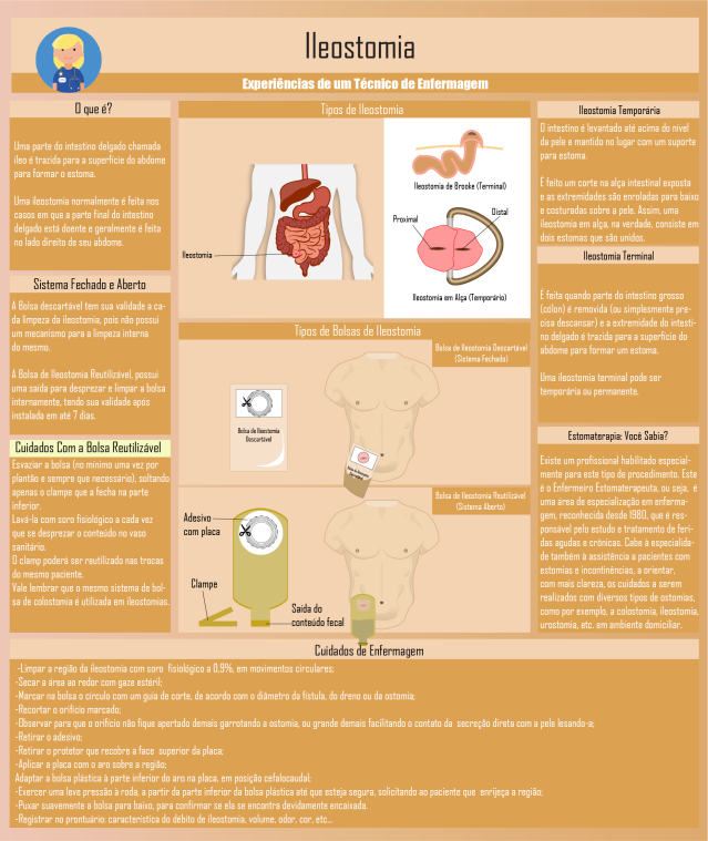 ileostomia.png