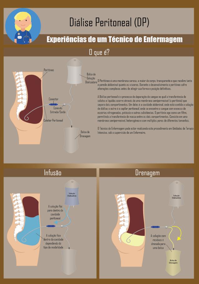 peritoneal.png