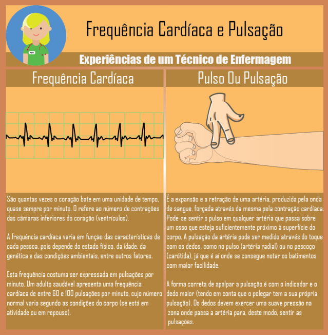 frequenciacardiacapulso.png