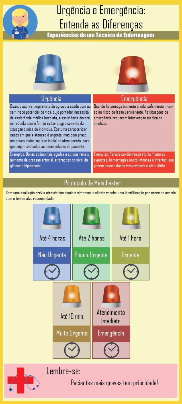 urgenciaemergencia.png