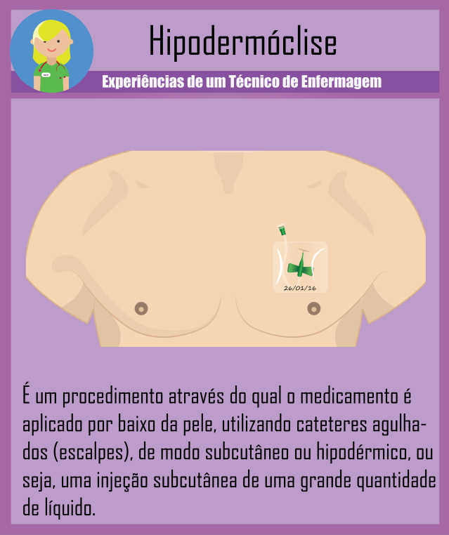 hipodermoclise.png