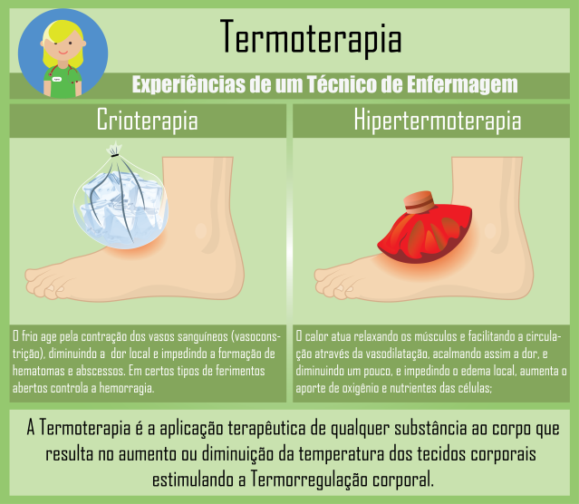 termoterapia.png