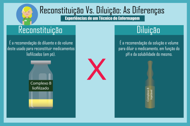 reconstituicaodiluicao.png