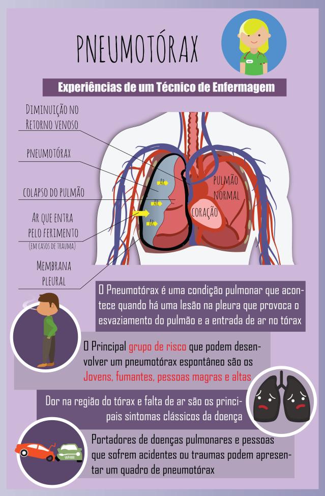 Areas de atuação do tecnico de enfermagem