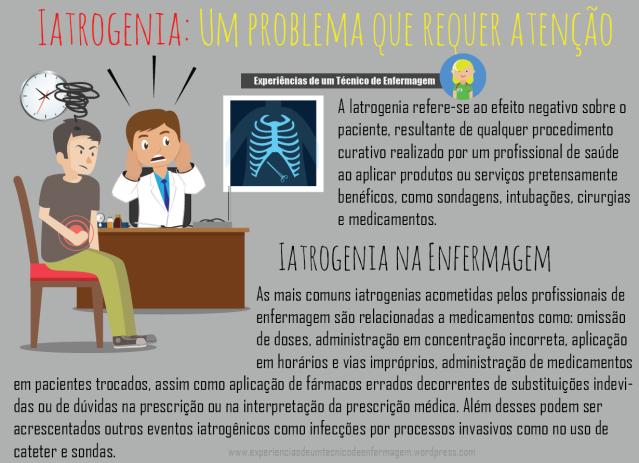 iatrogenia.png
