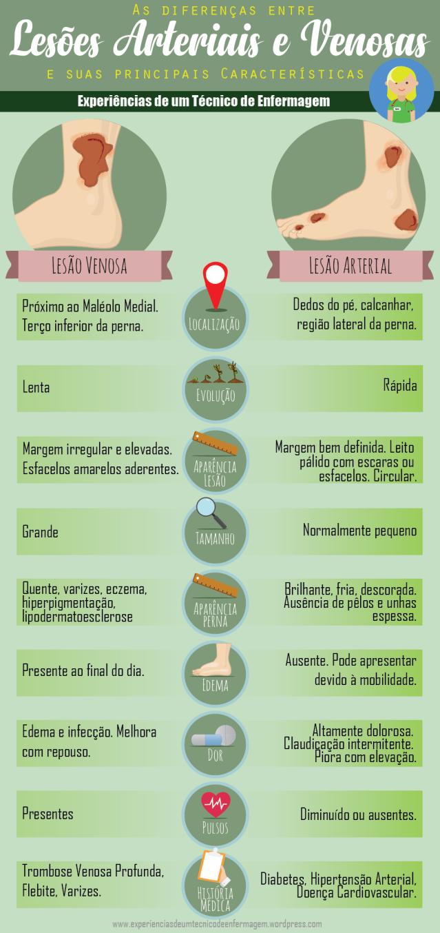 ulceravenosaarterial.png