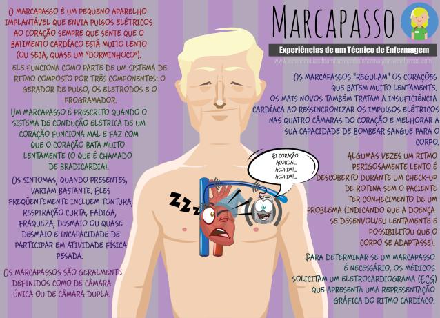 marcapasso.png