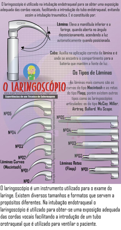laringoscopiotexto.png
