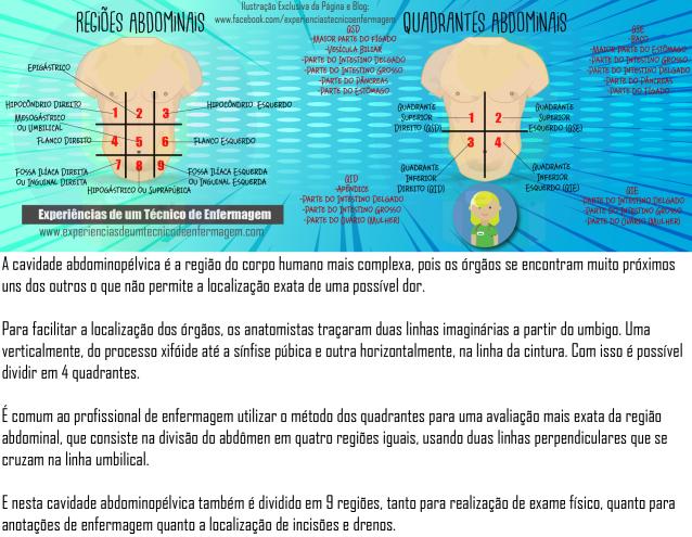 quadrantesregioesNOVOtexto.png