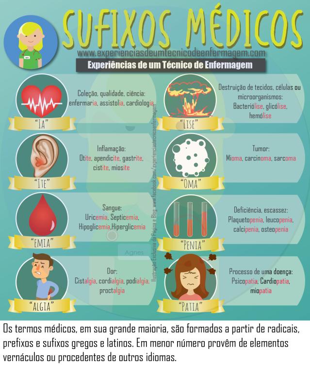 sufixosmedicos.png