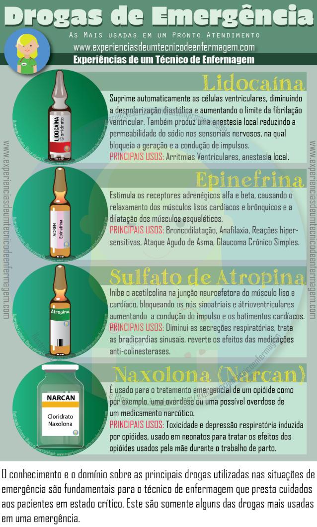 medicacoesemrgencia