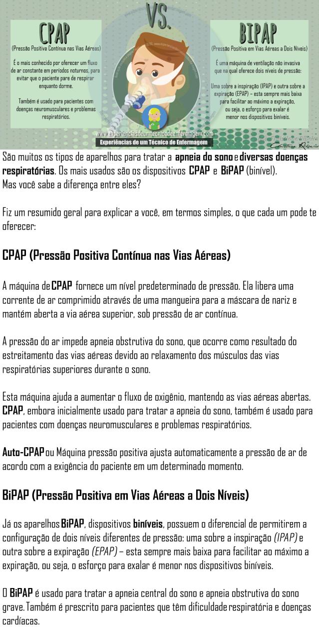 CPAPBIPAP